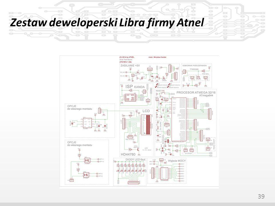 Zestaw deweloperski Libra firmy Atnel 39