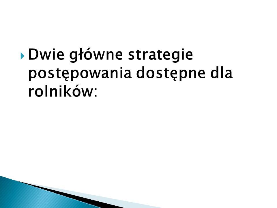  Dwie główne strategie postępowania dostępne dla rolników: