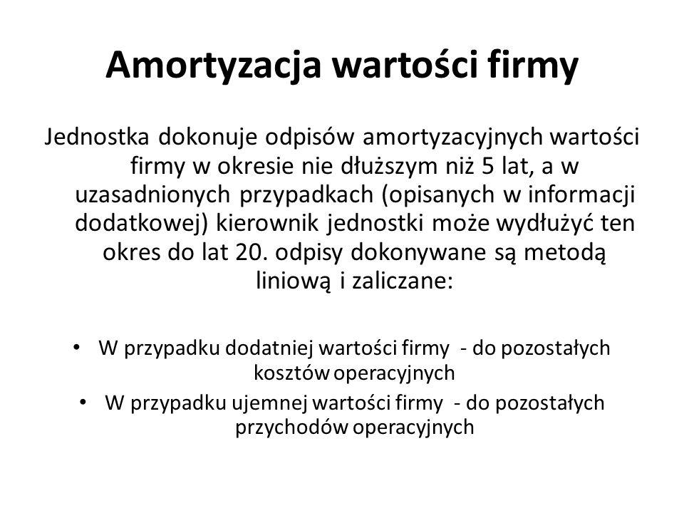 Amortyzacja wartości firmy Jednostka dokonuje odpisów amortyzacyjnych wartości firmy w okresie nie dłuższym niż 5 lat, a w uzasadnionych przypadkach (