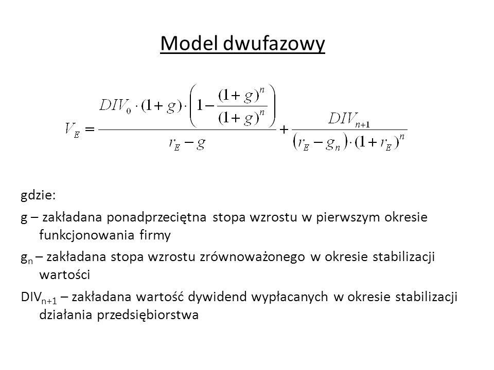 Model dwufazowy gdzie: g – zakładana ponadprzeciętna stopa wzrostu w pierwszym okresie funkcjonowania firmy g n – zakładana stopa wzrostu zrównoważone