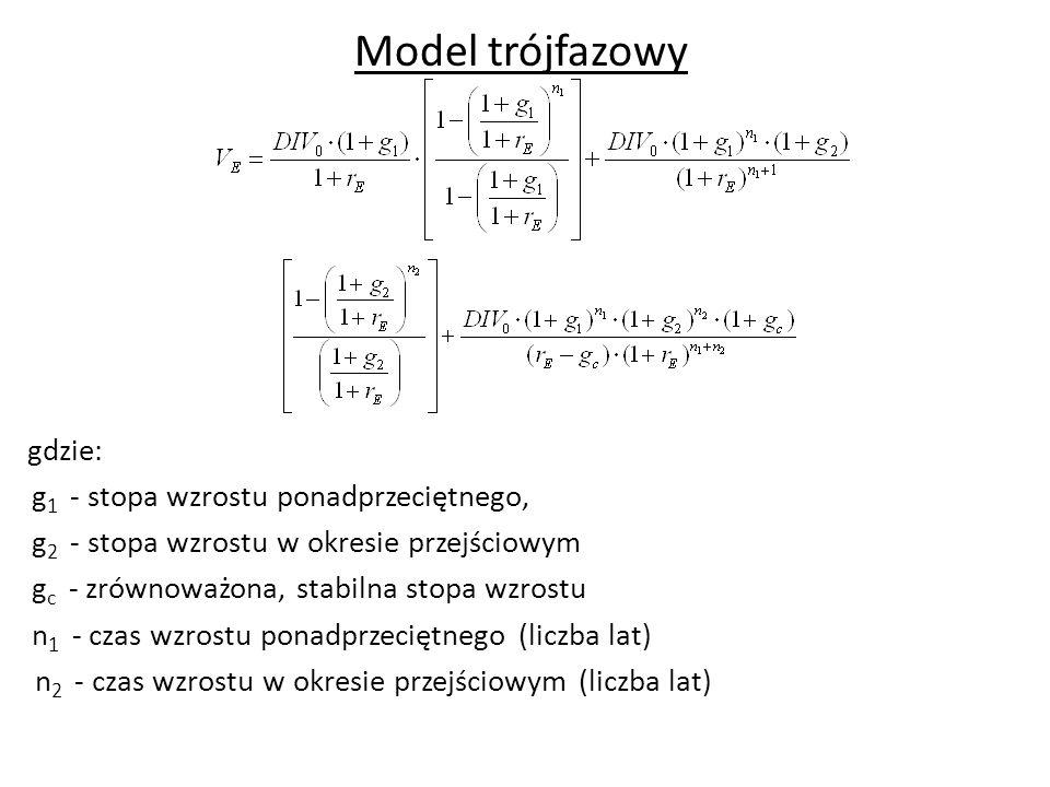 Model trójfazowy gdzie: g 1 - stopa wzrostu ponadprzeciętnego, g 2 - stopa wzrostu w okresie przejściowym g c - zrównoważona, stabilna stopa wzrostu n