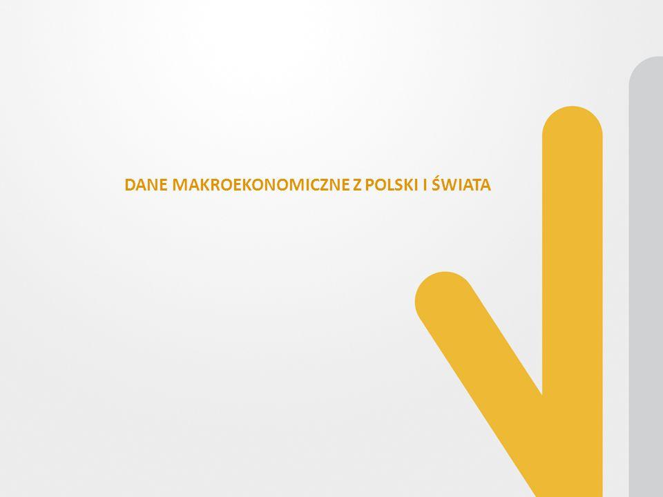 POLSKA INFLACJA CPI: -0,60% R/R POPRZEDNIO: -0,30%