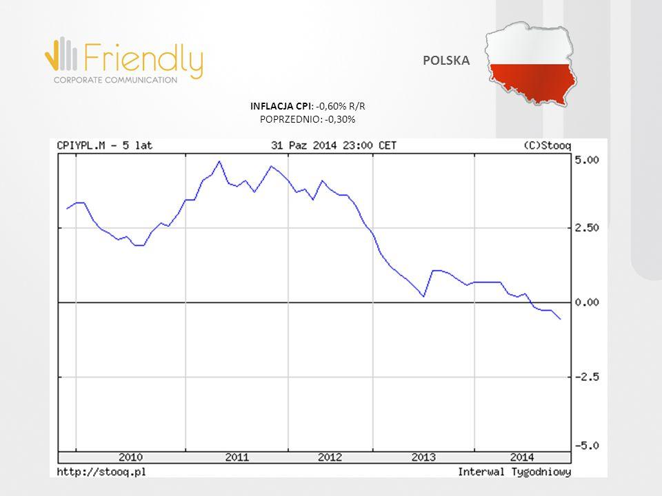 INFLACJA CPI: 1,60% R/R POPRZEDNIO: 1,60% CHINY