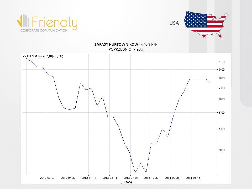 INFLACJA CPI: 0,80% R/R POPRZEDNIO: 0,80% NIEMCY