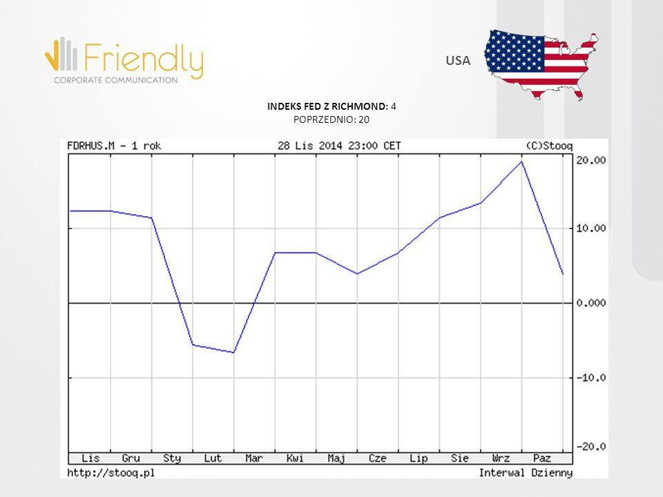 S&P500: MIESIĘCZNY USA