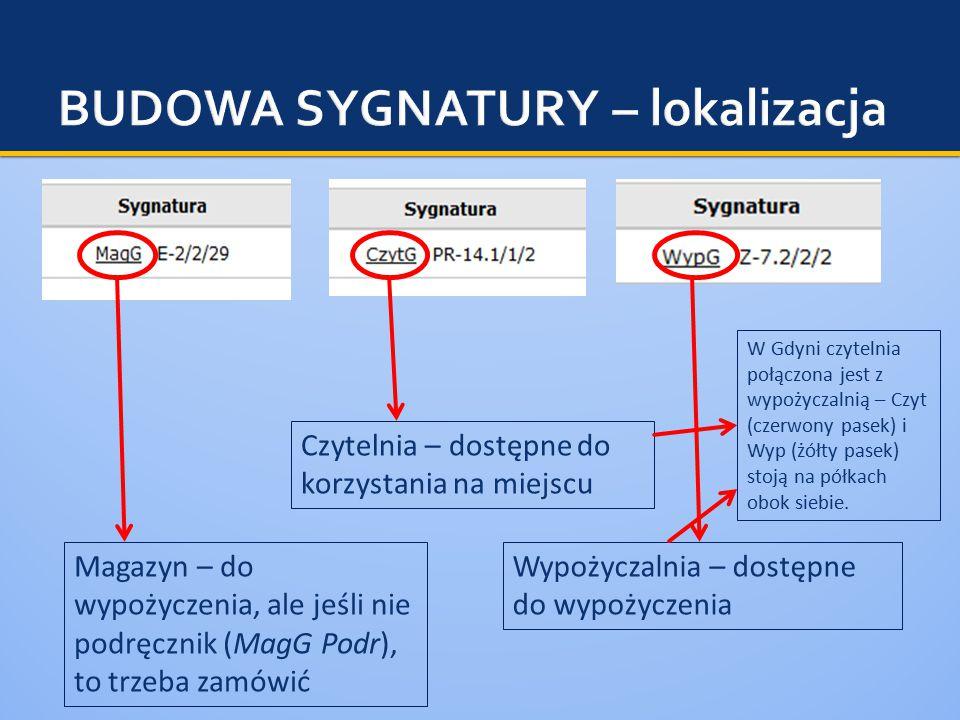 Magazyn – do wypożyczenia, ale jeśli nie podręcznik (MagG Podr), to trzeba zamówić Czytelnia – dostępne do korzystania na miejscu Wypożyczalnia – dostępne do wypożyczenia W Gdyni czytelnia połączona jest z wypożyczalnią – Czyt (czerwony pasek) i Wyp (żółty pasek) stoją na półkach obok siebie.