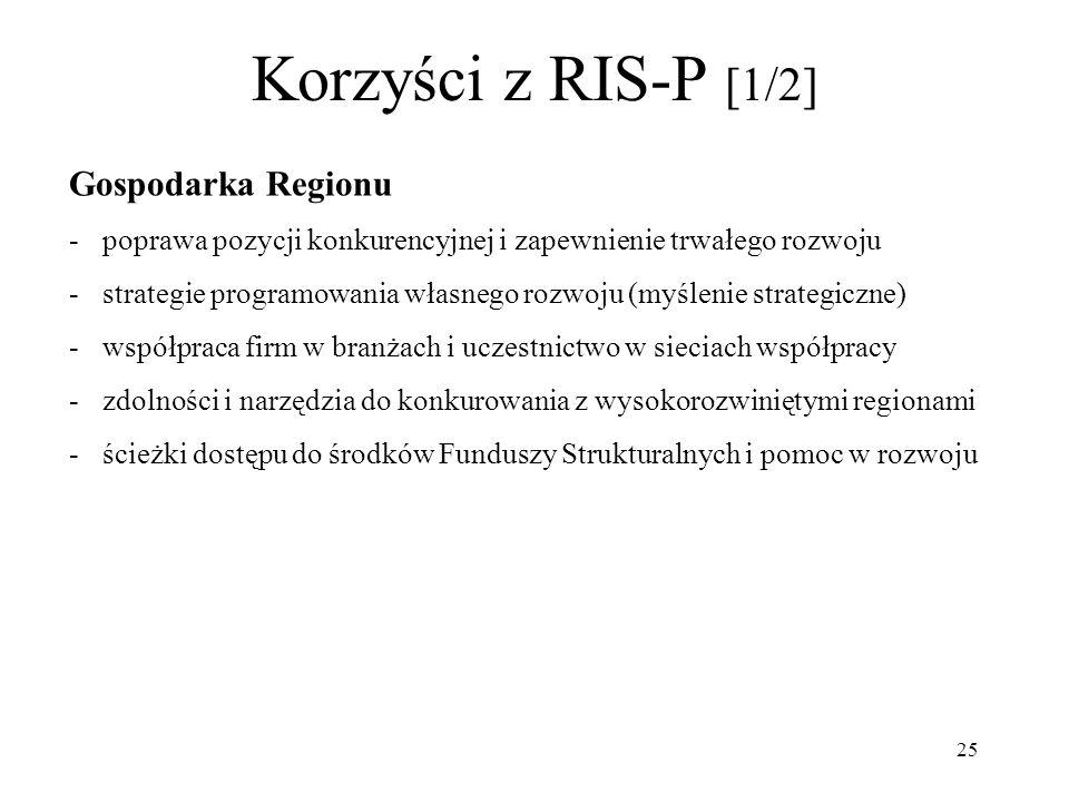 25 Korzyści z RIS-P [1/2] Gospodarka Regionu -poprawa pozycji konkurencyjnej i zapewnienie trwałego rozwoju -strategie programowania własnego rozwoju (myślenie strategiczne) -współpraca firm w branżach i uczestnictwo w sieciach współpracy -zdolności i narzędzia do konkurowania z wysokorozwiniętymi regionami -ścieżki dostępu do środków Funduszy Strukturalnych i pomoc w rozwoju