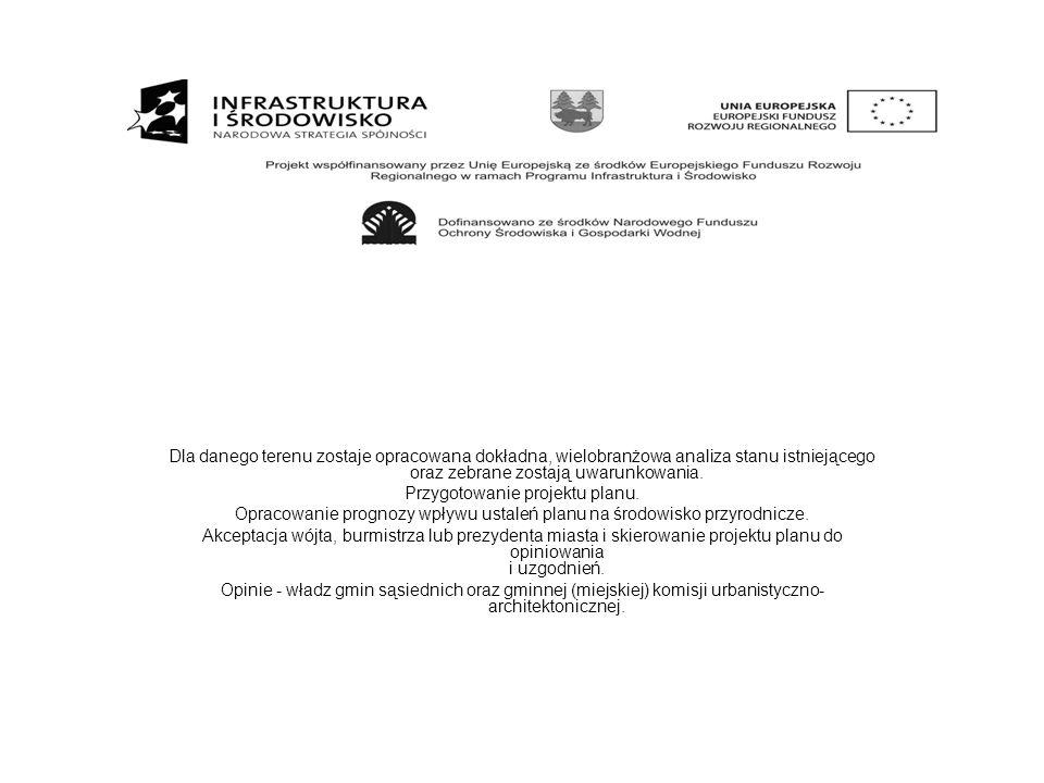 """art.50 ustawy o planowaniu i zagospodarowaniu przestrzennym: """"1."""
