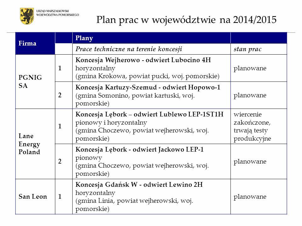 Plan prac w województwie na 2014/2015 Firma Plany Prace techniczne na terenie koncesjistan prac PGNIG SA 1 Koncesja Wejherowo - odwiert Lubocino 4H horyzontalny (gmina Krokowa, powiat pucki, woj.