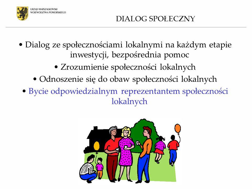 Dialog ze społecznościami lokalnymi na każdym etapie inwestycji, bezpośrednia pomoc Zrozumienie społeczności lokalnych Odnoszenie się do obaw społeczności lokalnych Bycie odpowiedzialnym reprezentantem społeczności lokalnych DIALOG SPOŁECZNY