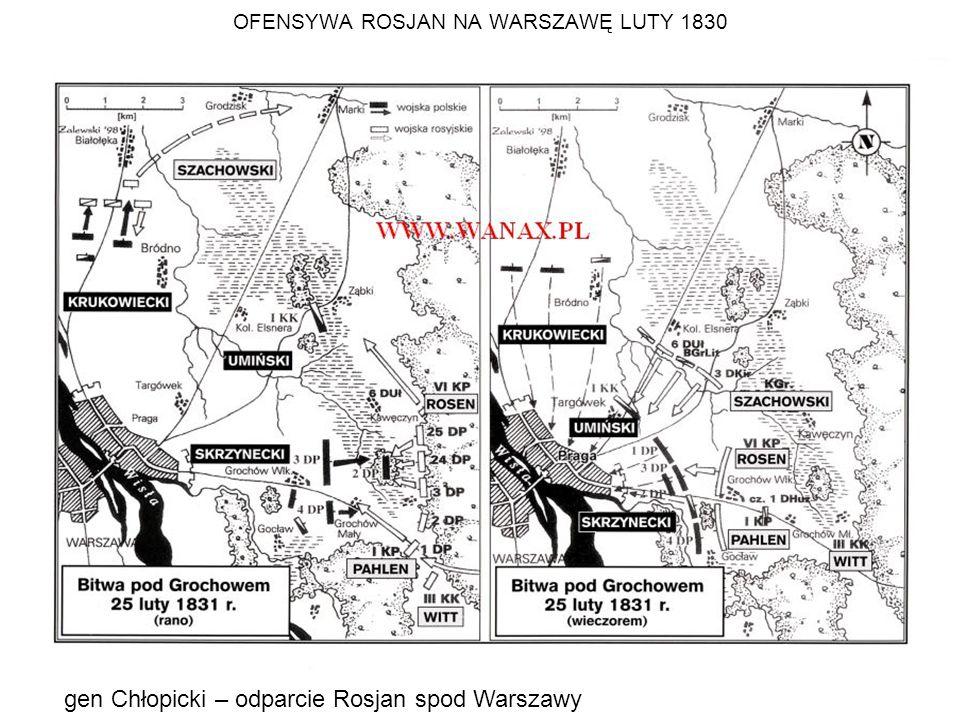 OFENSYWA ROSJAN NA WARSZAWĘ LUTY 1830 gen Chłopicki – odparcie Rosjan spod Warszawy