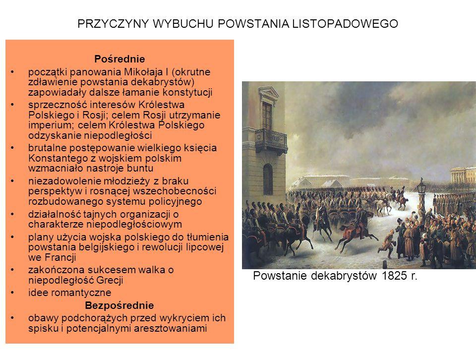 PRZYCZYNY WYBUCHU POWSTANIA LISTOPADOWEGO Pośrednie początki panowania Mikołaja I (okrutne zdławienie powstania dekabrystów) zapowiadały dalsze łamani