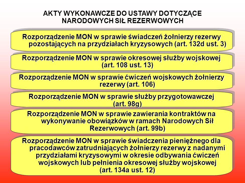 11 Rozporządzenie MON w sprawie świadczeń żołnierzy rezerwy pozostających na przydziałach kryzysowych (art.