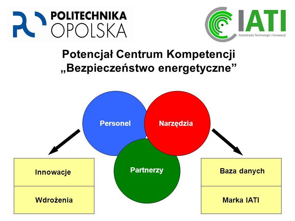 """11 Potencjał Centrum Kompetencji """"Bezpieczeństwo energetyczne NarzędziaPersonel Partnerzy Baza danych Marka IATI Innowacje Wdrożenia"""