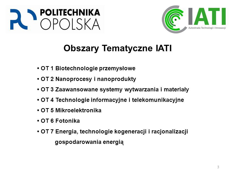 3 Obszary Tematyczne IATI OT 1 Biotechnologie przemysłowe OT 2 Nanoprocesy i nanoprodukty OT 3 Zaawansowane systemy wytwarzania i materiały OT 4 Technologie informacyjne i telekomunikacyjne OT 5 Mikroelektronika OT 6 Fotonika OT 7 Energia, technologie kogeneracji i racjonalizacji gospodarowania energią