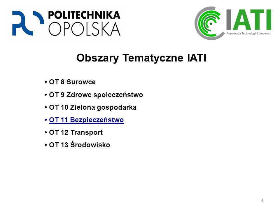 4 Obszary Tematyczne IATI OT 8 Surowce OT 9 Zdrowe społeczeństwo OT 10 Zielona gospodarka OT 11 Bezpieczeństwo OT 12 Transport OT 13 Środowisko