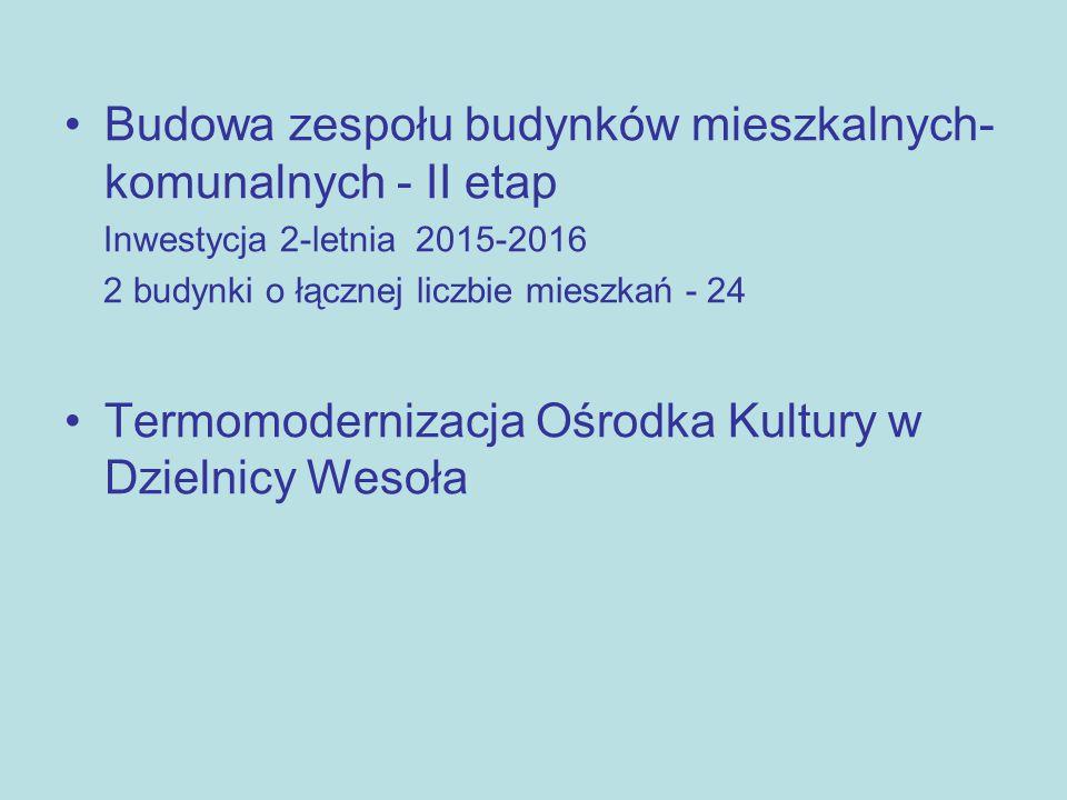 Budowa zespołu budynków mieszkalnych- komunalnych - II etap Inwestycja 2-letnia 2015-2016 2 budynki o łącznej liczbie mieszkań - 24 Termomodernizacja Ośrodka Kultury w Dzielnicy Wesoła