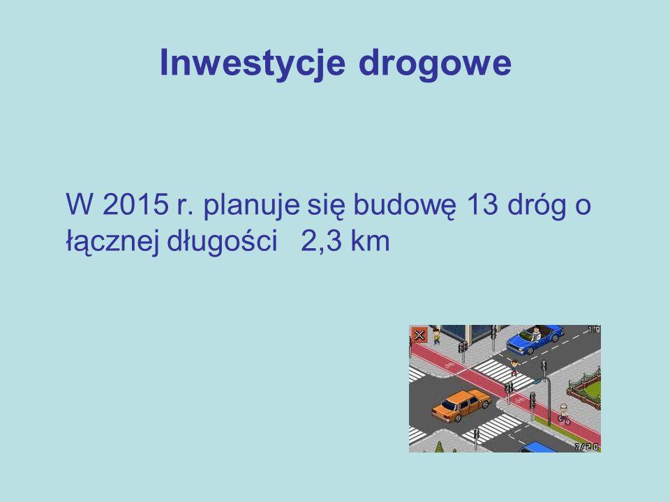 Inwestycje drogowe W 2015 r. planuje się budowę 13 dróg o łącznej długości 2,3 km