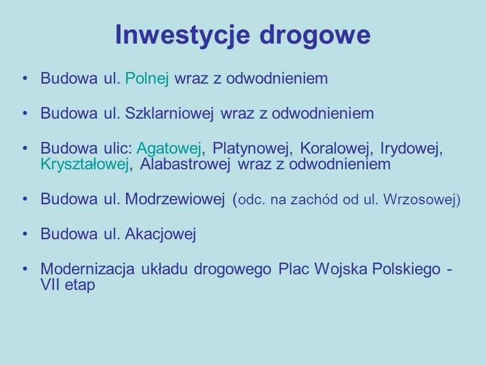 Inwestycje drogowe Budowa ul. Polnej wraz z odwodnieniem Budowa ul.