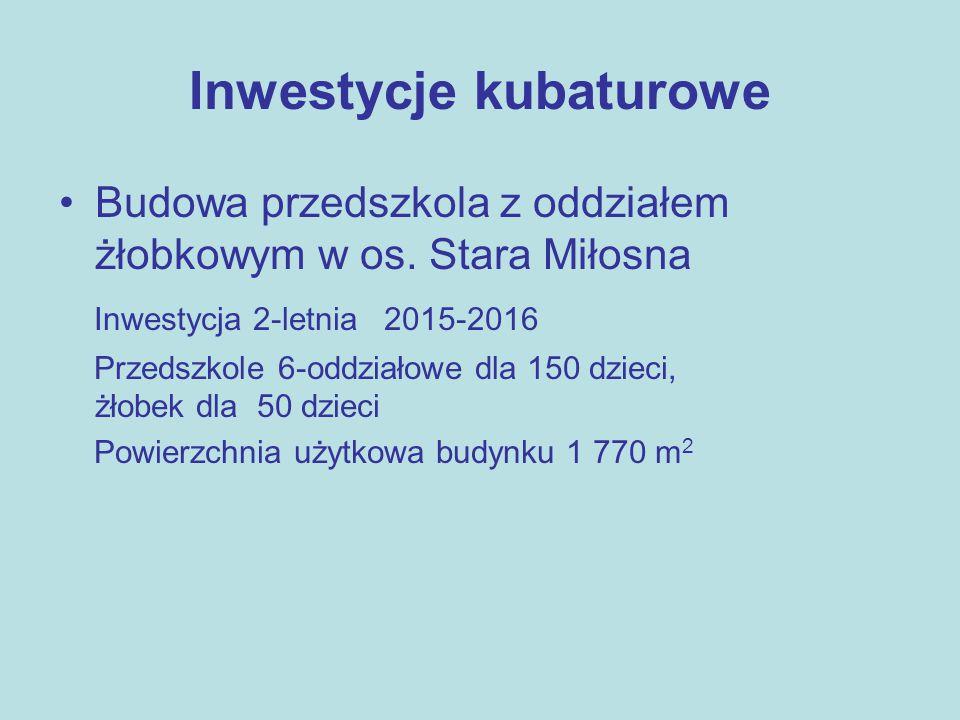 Inwestycje kubaturowe Budowa przedszkola z oddziałem żłobkowym w os.