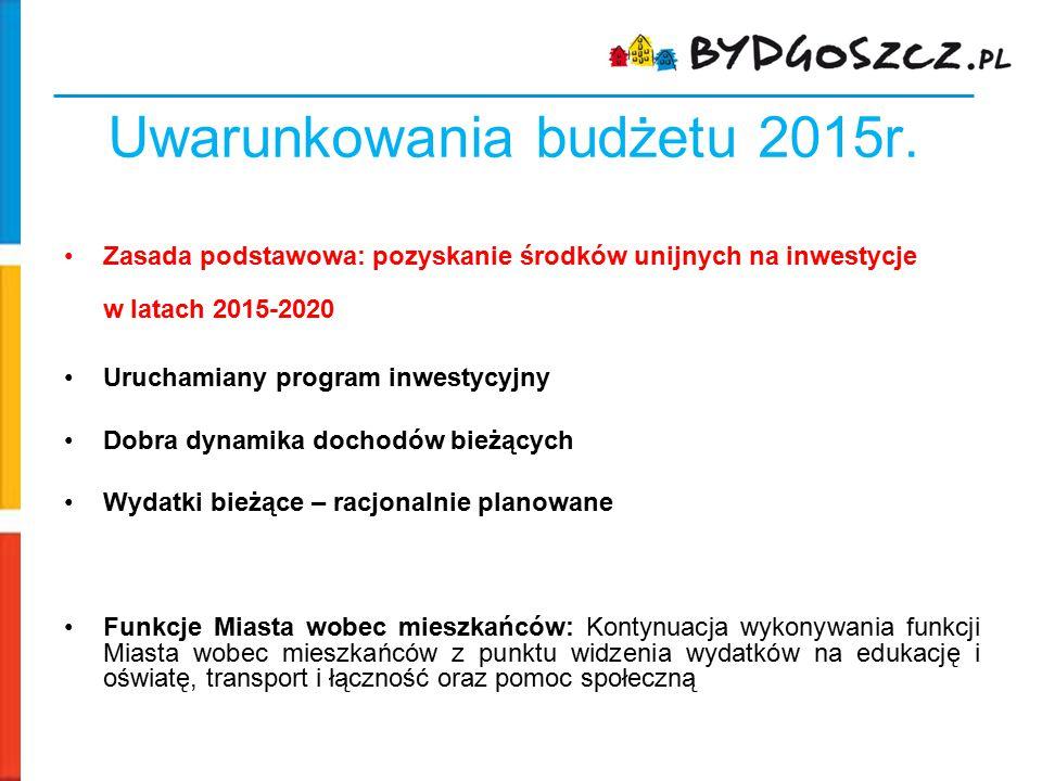 Uwarunkowania budżetu 2015r. Zasada podstawowa: pozyskanie środków unijnych na inwestycje w latach 2015-2020 Uruchamiany program inwestycyjny Dobra dy
