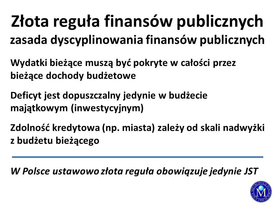 Złota reguła finansów publicznych zasada dyscyplinowania finansów publicznych Wydatki bieżące muszą być pokryte w całości przez bieżące dochody budżet