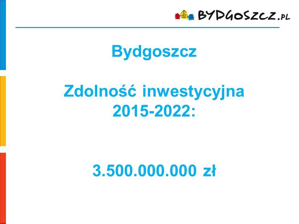 Bydgoszcz Zdolność inwestycyjna 2015-2022: 3.500.000.000 zł
