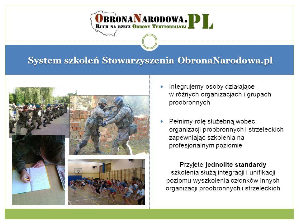 System szkoleń Stowarzyszenia ObronaNarodowa.pl Integrujemy osoby działające w różnych organizacjach i grupach proobronnych Pełnimy rolę służebną wobe