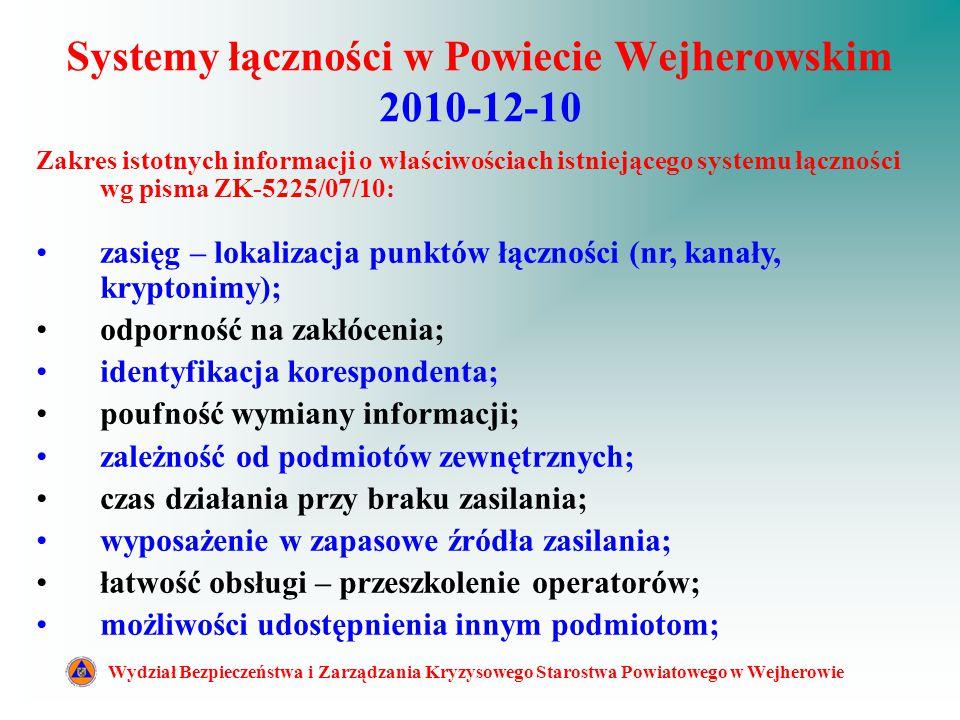 Systemy łączności w Powiecie Wejherowskim 2010-12-10 Wydział Bezpieczeństwa i Zarządzania Kryzysowego Starostwa Powiatowego w Wejherowie Zakres istotn