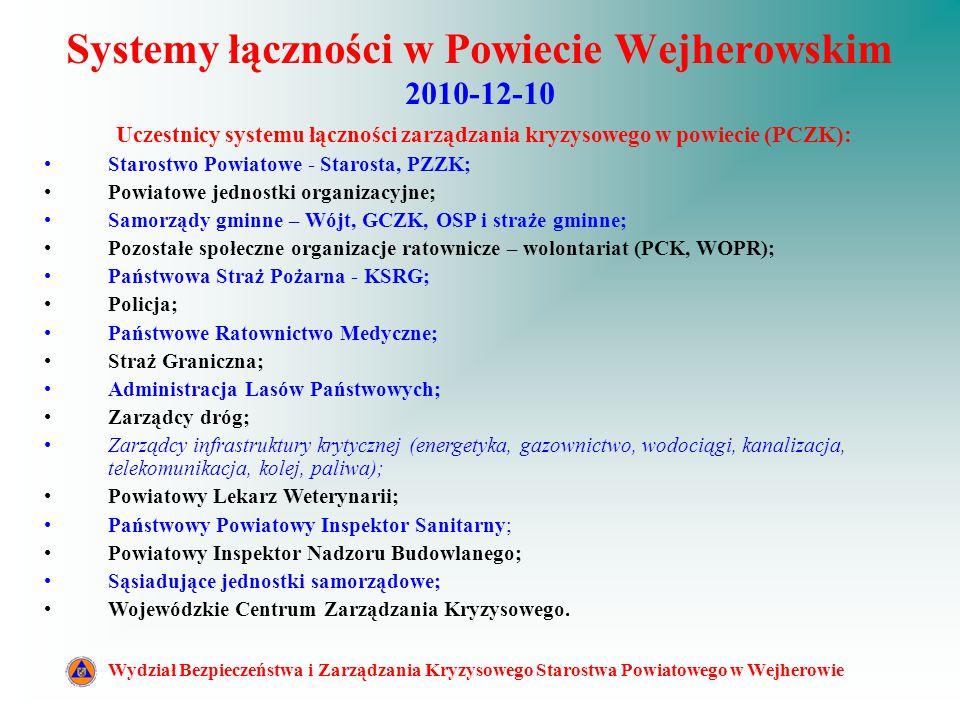 Systemy łączności w Powiecie Wejherowskim 2010-12-10 Wydział Bezpieczeństwa i Zarządzania Kryzysowego Starostwa Powiatowego w Wejherowie Uczestnicy systemu łączności zarządzania kryzysowego w powiecie (PCZK): Starostwo Powiatowe - Starosta, PZZK; Powiatowe jednostki organizacyjne; Samorządy gminne – Wójt, GCZK, OSP i straże gminne; Pozostałe społeczne organizacje ratownicze – wolontariat (PCK, WOPR); Państwowa Straż Pożarna - KSRG; Policja; Państwowe Ratownictwo Medyczne; Straż Graniczna; Administracja Lasów Państwowych; Zarządcy dróg; Zarządcy infrastruktury krytycznej (energetyka, gazownictwo, wodociągi, kanalizacja, telekomunikacja, kolej, paliwa); Powiatowy Lekarz Weterynarii; Państwowy Powiatowy Inspektor Sanitarny; Powiatowy Inspektor Nadzoru Budowlanego; Sąsiadujące jednostki samorządowe; Wojewódzkie Centrum Zarządzania Kryzysowego.