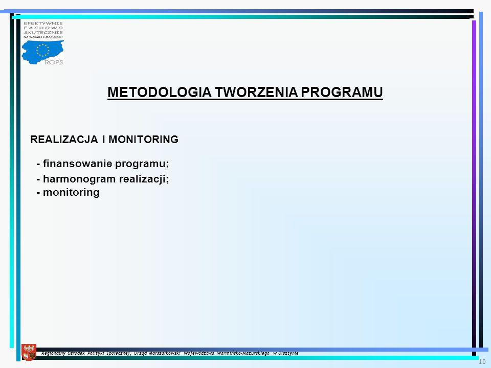 Regionalny Ośrodek Polityki Społecznej, Urząd Marszałkowski Województwa Warmińsko-Mazurskiego w Olsztynie 10 METODOLOGIA TWORZENIA PROGRAMU REALIZACJA I MONITORING - finansowanie programu; - harmonogram realizacji; - monitoring
