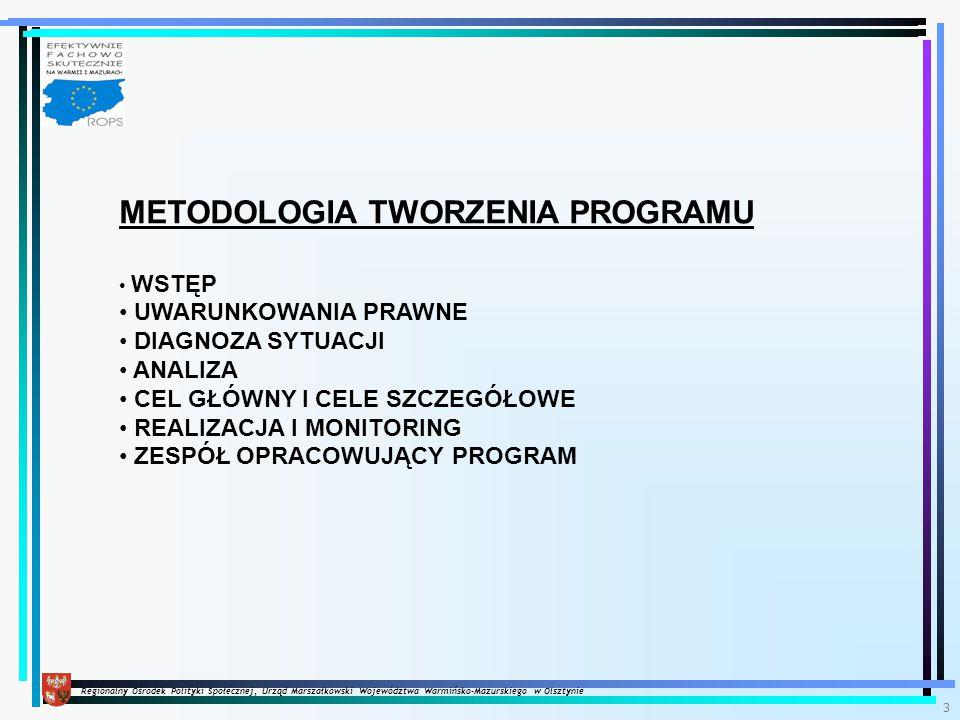 Regionalny Ośrodek Polityki Społecznej, Urząd Marszałkowski Województwa Warmińsko-Mazurskiego w Olsztynie 3 METODOLOGIA TWORZENIA PROGRAMU WSTĘP UWARUNKOWANIA PRAWNE DIAGNOZA SYTUACJI ANALIZA CEL GŁÓWNY I CELE SZCZEGÓŁOWE REALIZACJA I MONITORING ZESPÓŁ OPRACOWUJĄCY PROGRAM