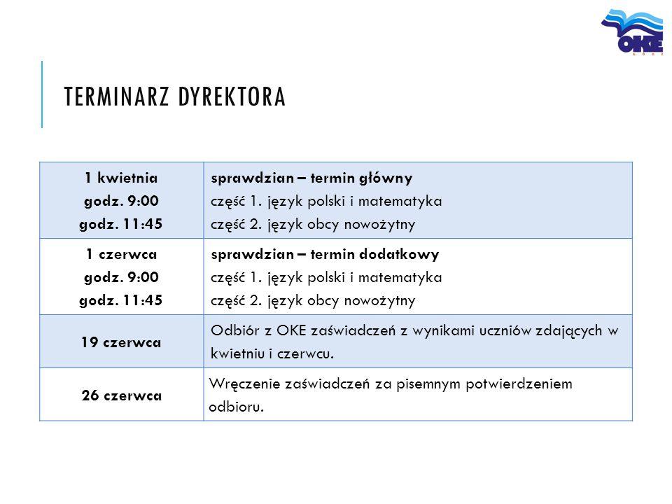 1 kwietnia godz. 9:00 godz. 11:45 sprawdzian – termin główny część 1. język polski i matematyka część 2. język obcy nowożytny 1 czerwca godz. 9:00 god