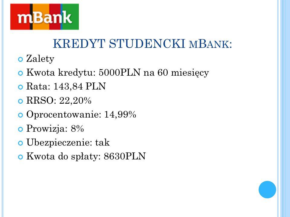 KREDYT STUDENCKI M B ANK : Zalety Kwota kredytu: 5000PLN na 60 miesięcy Rata: 143,84 PLN RRSO: 22,20% Oprocentowanie: 14,99% Prowizja: 8% Ubezpieczeni