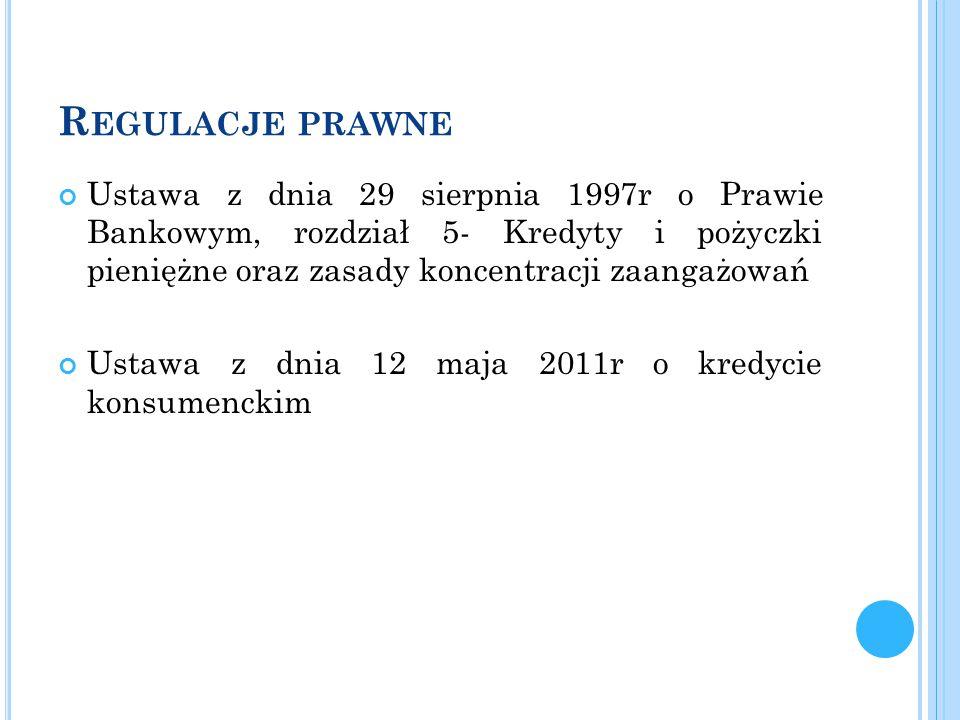 R EGULACJE PRAWNE Ustawa z dnia 29 sierpnia 1997r o Prawie Bankowym, rozdział 5- Kredyty i pożyczki pieniężne oraz zasady koncentracji zaangażowań Ust