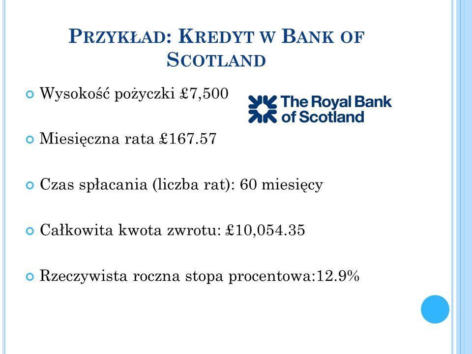 P RZYKŁAD : K REDYT W B ANK OF S COTLAND Wysokość pożyczki £7,500 Miesięczna rata £167.57 Czas spłacania (liczba rat): 60 miesięcy Całkowita kwota zwr