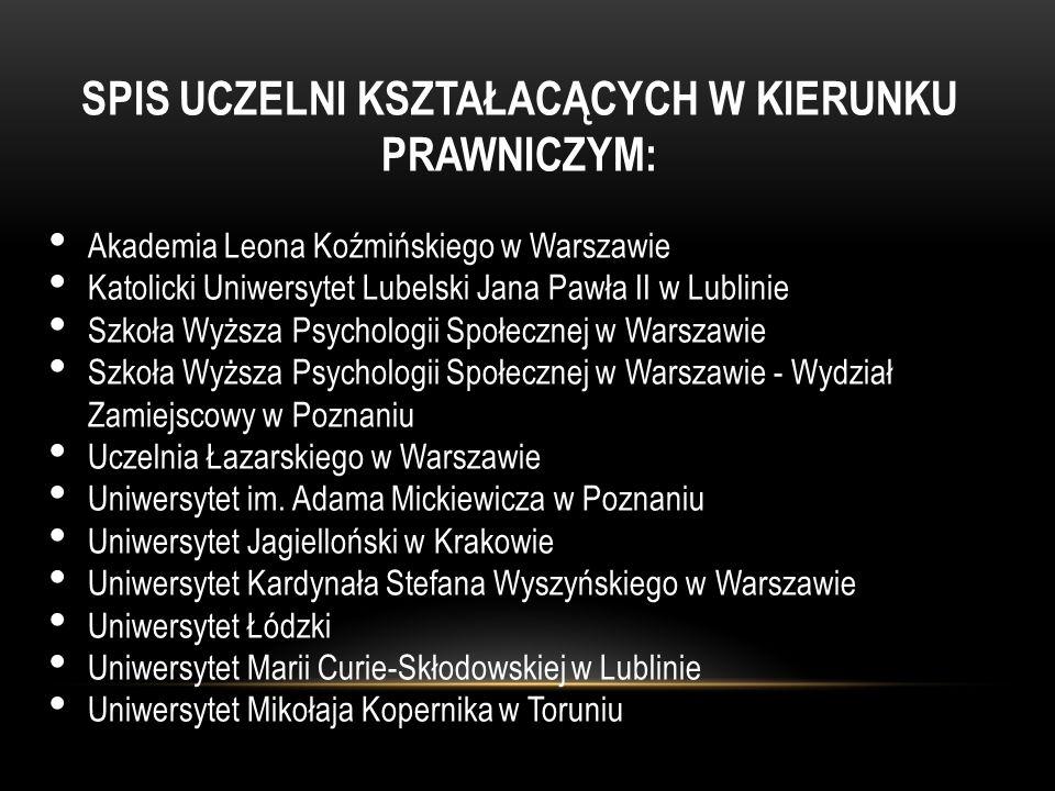 SPIS UCZELNI KSZTAŁACĄCYCH W KIERUNKU PRAWNICZYM: Akademia Leona Koźmińskiego w Warszawie Katolicki Uniwersytet Lubelski Jana Pawła II w Lublinie Szko