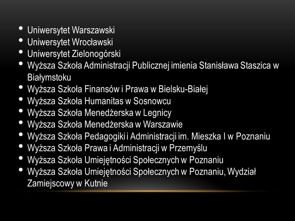 Uniwersytet Warszawski Uniwersytet Wrocławski Uniwersytet Zielonogórski Wyższa Szkoła Administracji Publicznej imienia Stanisława Staszica w Białymsto
