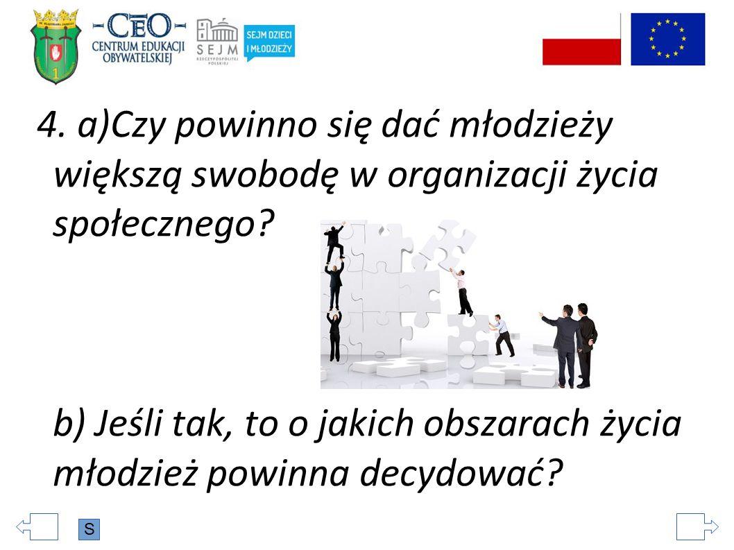 4. a)Czy powinno się dać młodzieży większą swobodę w organizacji życia społecznego.
