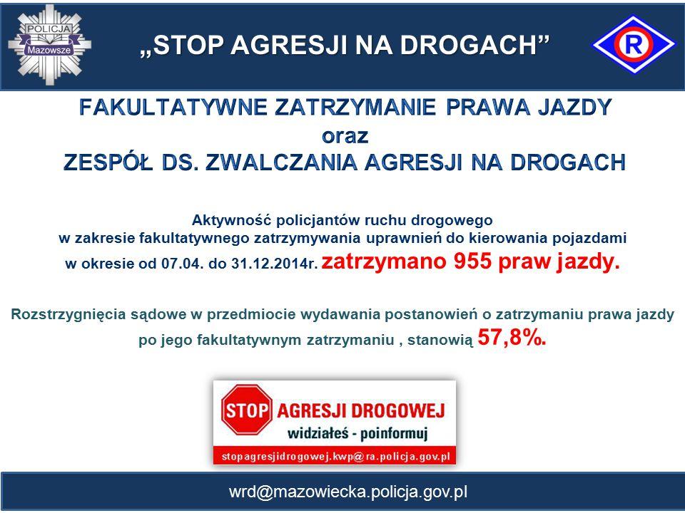 """wrd@mazowiecka.policja.gov.pl """"STOP AGRESJI NA DROGACH Aktywność policjantów ruchu drogowego w zakresie fakultatywnego zatrzymywania uprawnień do kierowania pojazdami w okresie od 07.04."""