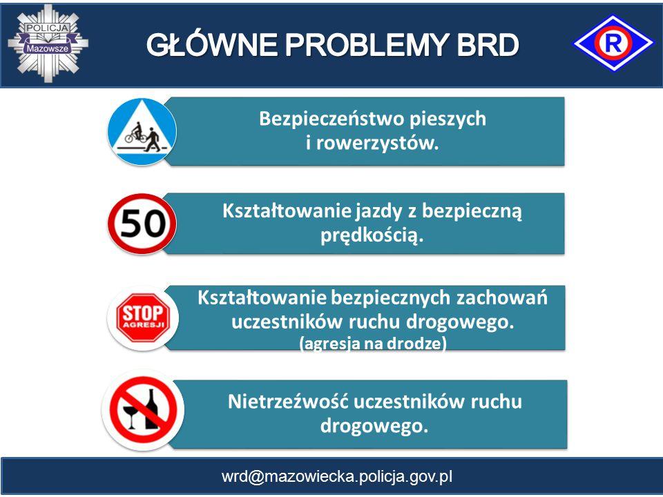 wrd@mazowiecka.policja.gov.pl Bezpieczeństwo pieszych i rowerzystów. Kształtowanie jazdy z bezpieczną prędkością. Kształtowanie bezpiecznych zachowań