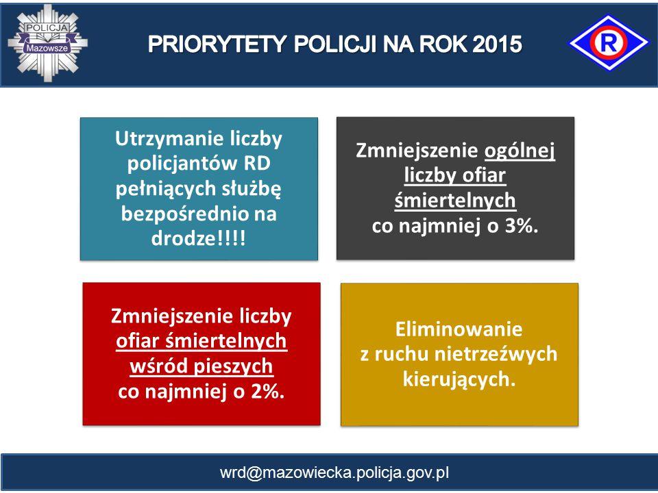 wrd@mazowiecka.policja.gov.pl Utrzymanie liczby policjantów RD pełniących służbę bezpośrednio na drodze!!!! Zmniejszenie liczby ofiar śmiertelnych wśr