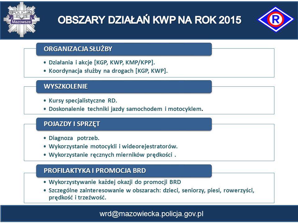 wrd@mazowiecka.policja.gov.pl Działania i akcje [KGP, KWP, KMP/KPP]. Koordynacja służby na drogach [KGP, KWP]. ORGANIZACJA SŁUŻBY Kursy specjalistyczn
