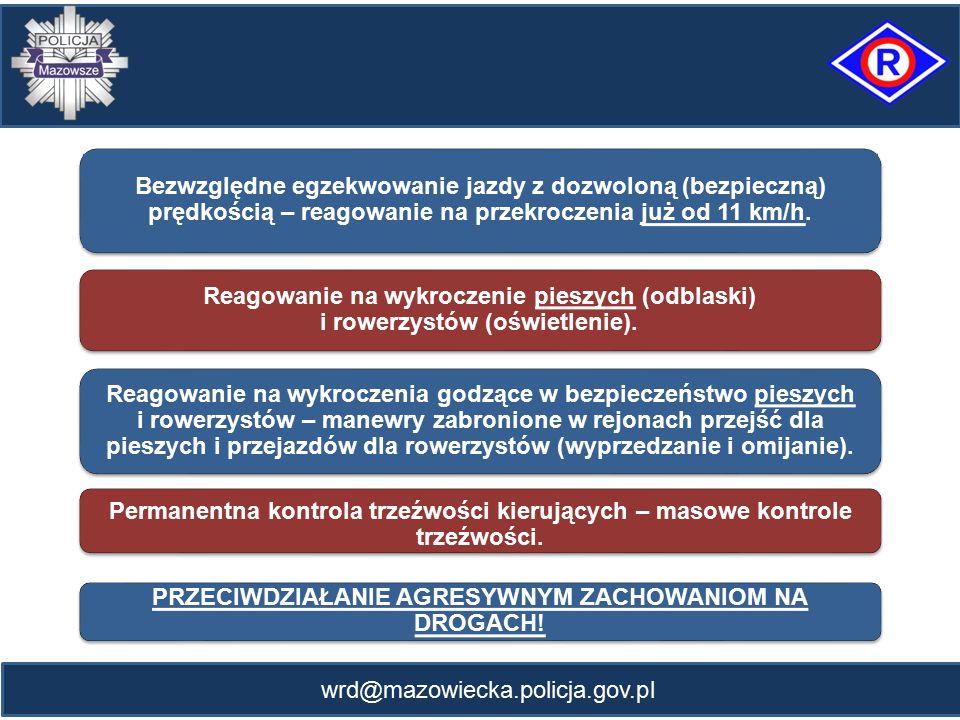 wrd@mazowiecka.policja.gov.pl Bezwzględne egzekwowanie jazdy z dozwoloną (bezpieczną) prędkością – reagowanie na przekroczenia już od 11 km/h. Reagowa