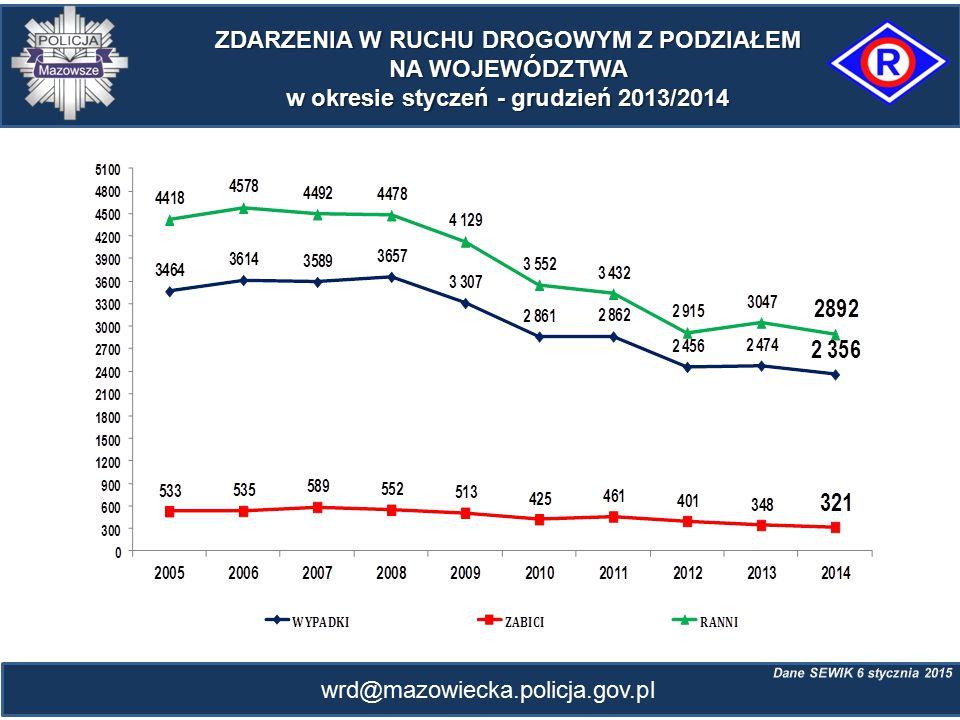 wrd@mazowiecka.policja.gov.pl ZDARZENIA W RUCHU DROGOWYM Z PODZIAŁEM NA WOJEWÓDZTWA w okresie styczeń - grudzień 2013/2014