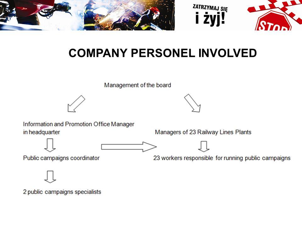 COMPANY PERSONEL INVOLVED