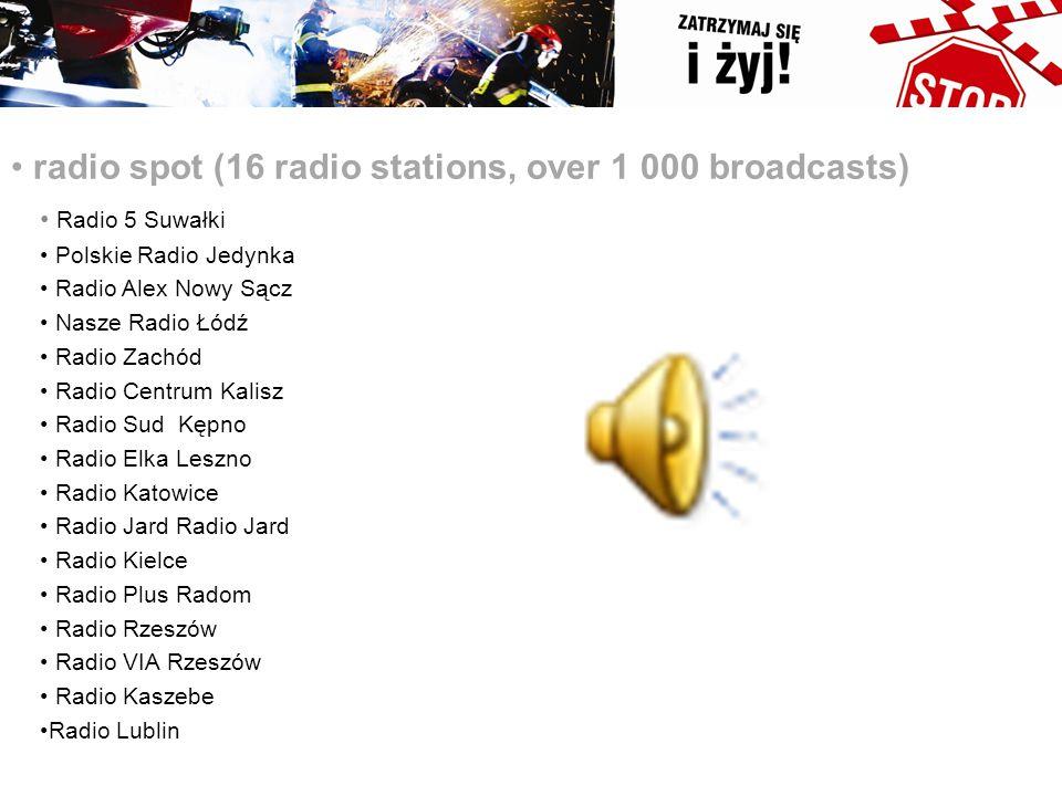 radio spot (16 radio stations, over 1 000 broadcasts) Radio 5 Suwałki Polskie Radio Jedynka Radio Alex Nowy Sącz Nasze Radio Łódź Radio Zachód Radio C
