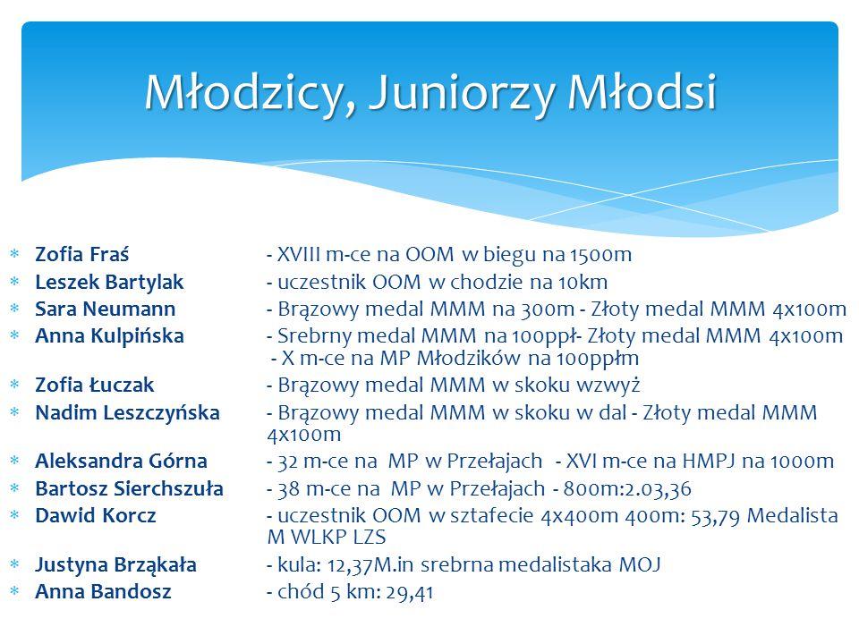  Zofia Fraś- XVIII m-ce na OOM w biegu na 1500m  Leszek Bartylak - uczestnik OOM w chodzie na 10km  Sara Neumann- Brązowy medal MMM na 300m - Złoty