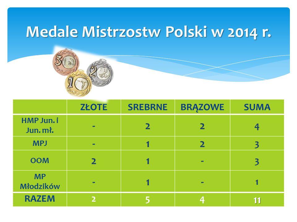 ZŁOTESREBRNEBRĄZOWESUMA HMP Jun. i Jun. mł. -22 4 MPJ -12 3 OOM 21- 3 MP Młodzików -1- 1 RAZEM25411 Medale Mistrzostw Polski w 2014 r.