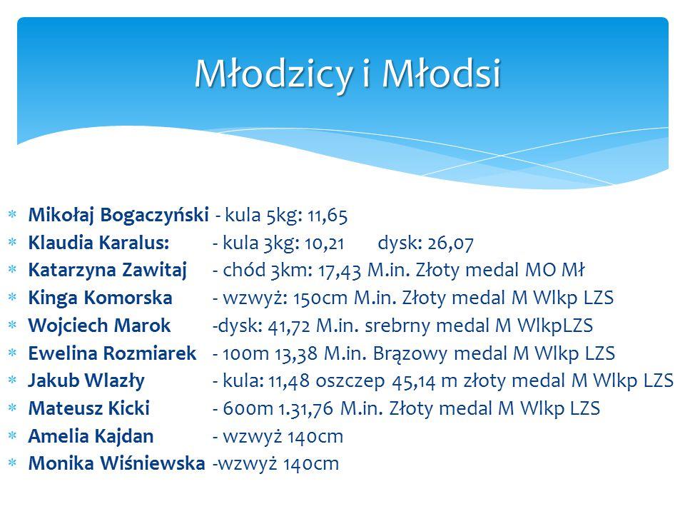  Mikołaj Bogaczyński - kula 5kg: 11,65  Klaudia Karalus: - kula 3kg: 10,21 dysk: 26,07  Katarzyna Zawitaj - chód 3km: 17,43 M.in. Złoty medal MO Mł